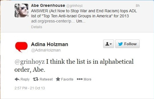 Adina Holzman clarifies the strcuture of the ADL Top Ten list