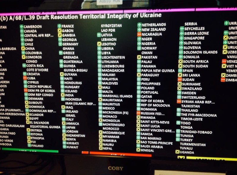 Why did Israel fail to back US-supported UN resolution on Crimea?