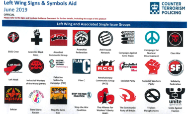 Logos of left-wing groups